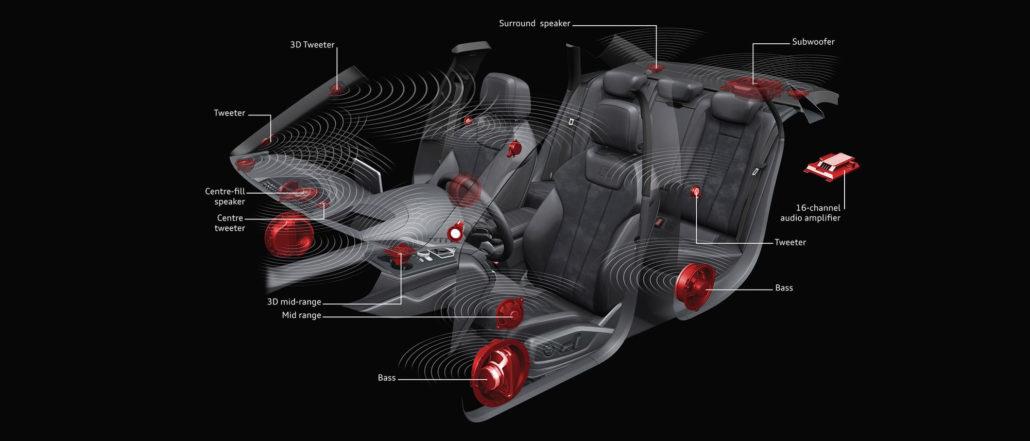 EVO PRO AUDI A4 premium in car entertainment options A4 B8