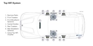 evo pro bmw x3 premium in car entertainment options x3 f25. Black Bedroom Furniture Sets. Home Design Ideas