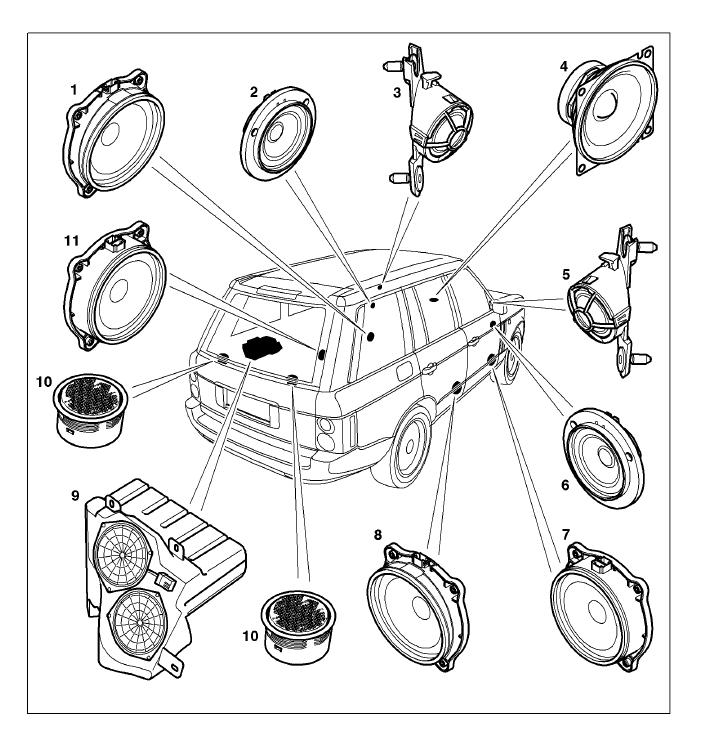evo pro range rover premium in car entertainment options. Black Bedroom Furniture Sets. Home Design Ideas